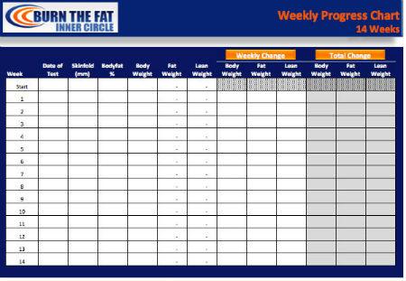 Weight Lifting Progress Chart Zrom