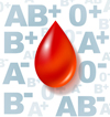 Does The Blood Type Diet Work? What the New Scientific Evidence Says
