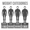The BMI Is BS: How The Weight Loss Industry Uses the Wrong Measuring Stick