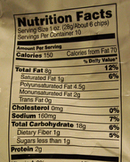 Food Label Lies and Loopholes Part 1